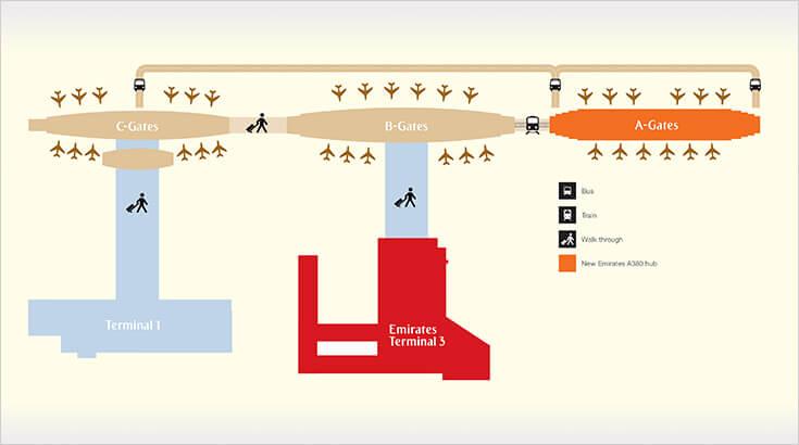 Terminal Description and Its Facilities - Dubai International ... on